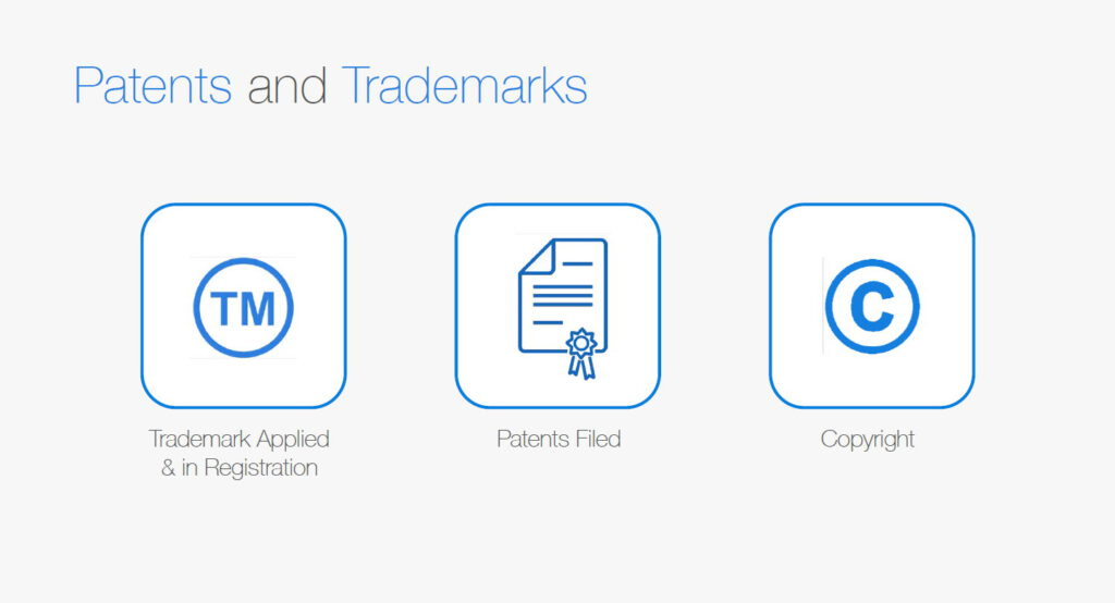 corowell Patents and Trademarks